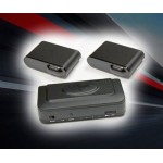 Blinder X-Treme HP-905 Dual Compact Laser Jammer